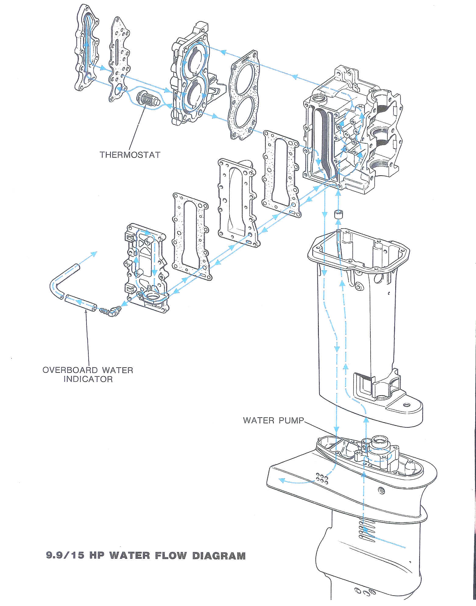 Water Passage on 1989 Force 50 Hp Wiring Diagram
