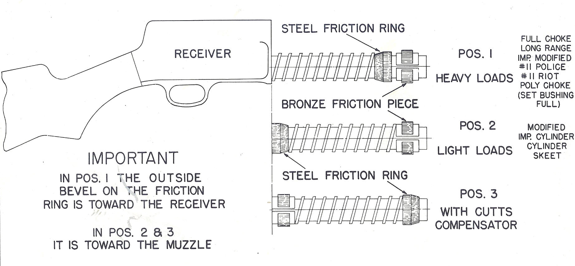 Remington 48 Parts Diagram Wiring Diagrams For Dummies 870 To Download Model 11 Schematic 87